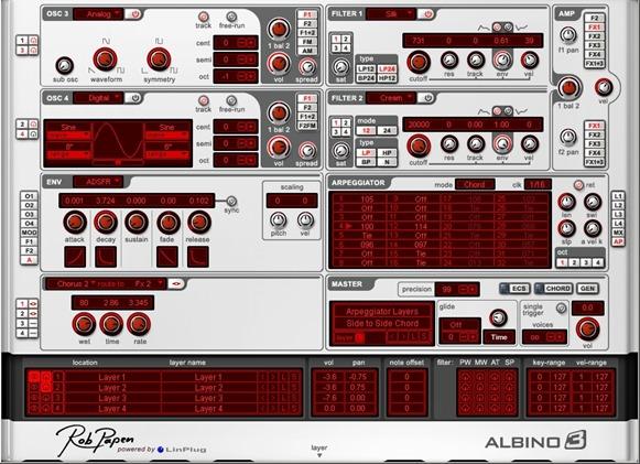 ALBINO 3. Лучшие VSTi инструменты.