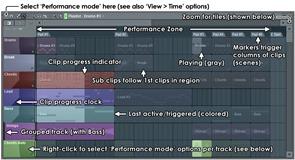 FL Studio Performance Mode.
